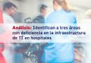 Análisis: Identifican a tres áreas con deficiencia en la infraestructura de TI en hospitales